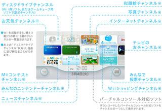 Wii_tv_menu